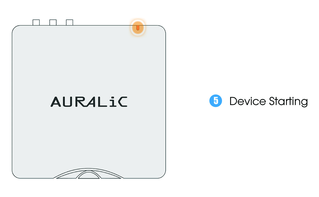 Connect Aries Mini To A Wifi Network Auralic Limited Led Wiring Parallel Vs Series